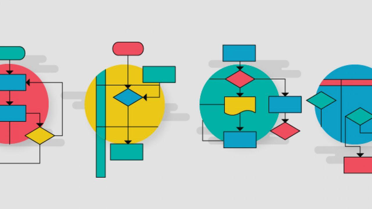 Logic Flow Chart