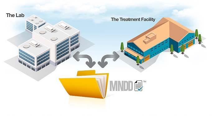 mndd-image
